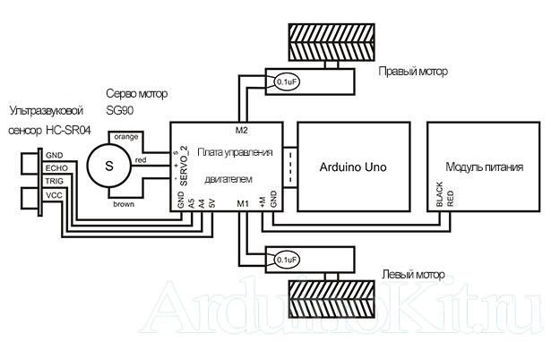 Блок схема. Мини робот microbot на Arduino UNO