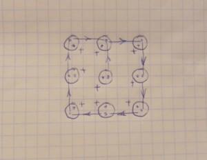 3x3x3 circ fit