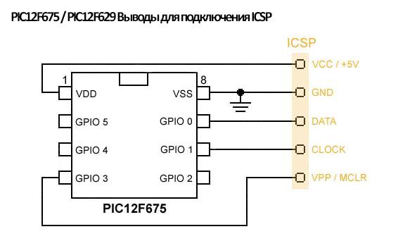 Схема выводов для IC SP. Назначение выводов pic12f675 / pic12f629 для подключения к программатору