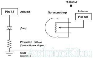 lesson 2 - potenciometr (Потенциометр и Arduino)
