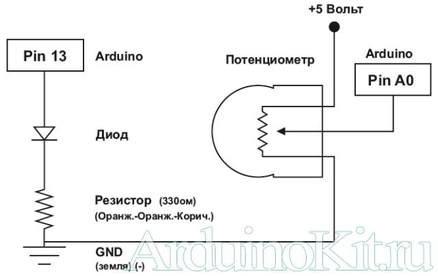 Принципиальная схема к уроку №2. Arduino и Переменный резистор (потенциометр)