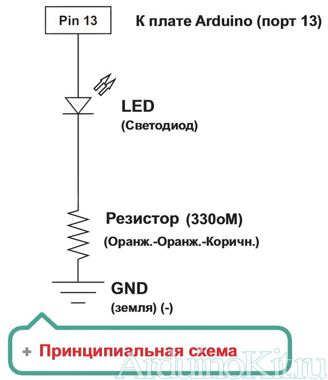 Вид принципиальной схемы к уроку №1. Arduino и Мигающий светодиод
