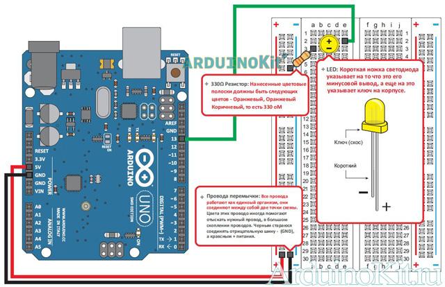 Миниатюрный вид макетной платы собранного Урока №1. Arduino и светодиод. Код программы