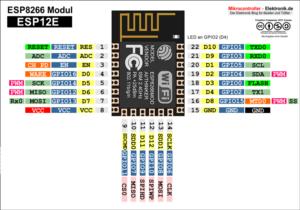 ESP8266-12E описание расположения выводов