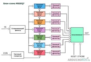 Блок-схема MSGEQ7
