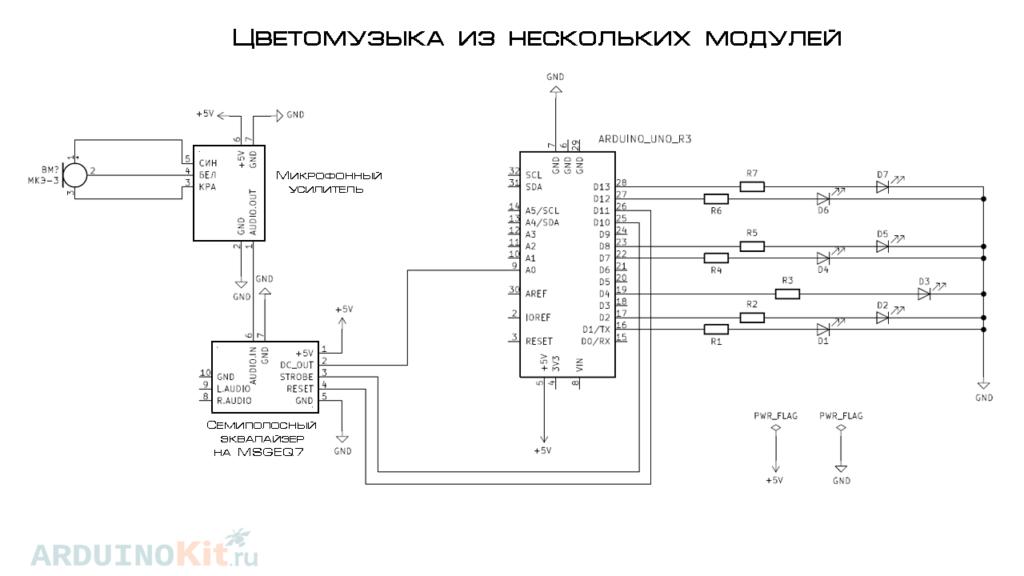 Структурная схема. Цветомузыка из нескольких модулей на ARDUINO